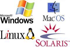Операционная система для компьютера