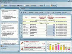 Программа для анализа данных