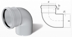 Отвод ПВХ кан (87°) 75 mm