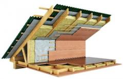 Insulation materials for roof