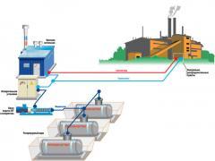 Автономное и резервное газоснабжение промышленных