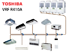 Control systems of industrial Toshiba conditioners