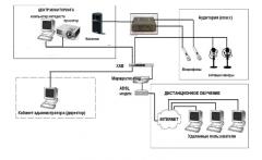 Система Технического Обеспечения
