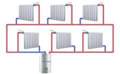 Рассчет и монтаж системы отопления