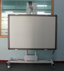 Interactive touch board of ProTeach 182 Dualpen