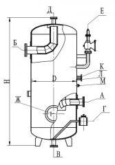 Рессивер воздуха (воздухосборник)