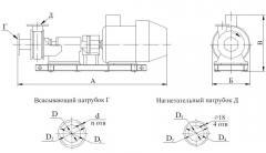 Агрегаты электронасосные химические типа Х