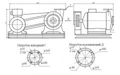 Агрегат электронасосный пищевой К-80-65-220-СД