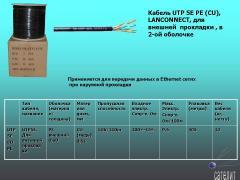 Кабель UTP 5E PE (CU), LANCONNECT, для внешней