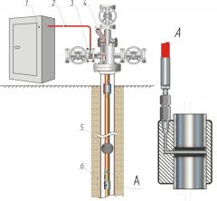 Подача химичекого реагента в колонну НКТ