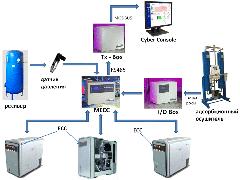 Электронный блок управления компрессором (ЕСС)