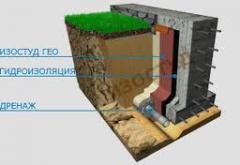 Гидроизоляция для стен в Алматы,  Мембрана в...
