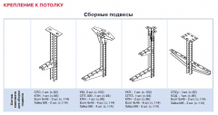 Изделия для электромонтажа в строительстве,Сборные