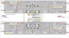 Типовые DWDM решения, Основные схемы DWDM сети