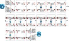 Проектирование DWDM систем