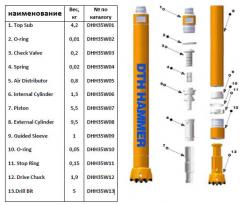 DTH 3 pneumatic impact tools, the tool for