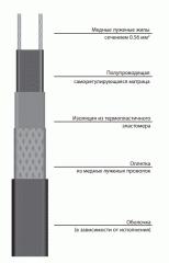 Саморегулирующиеся нагревательные ленты VL, VM, VR, VC, VX