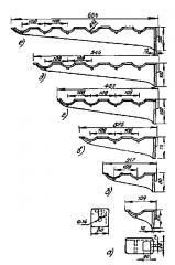 KKCh consoles, Consoles cable KKCh pig-iron,