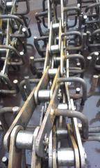Chains for cement works