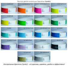 Control bracelets