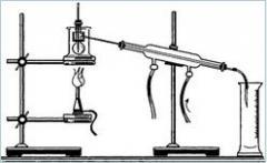 ГСО фракц. состав в нефтепрод. ФС-Б-ЭК (40-200С)