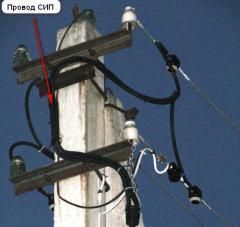 Провода и кабели электрические изолированные  для