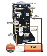 System of cleaning of fuel tanks MTS-1000