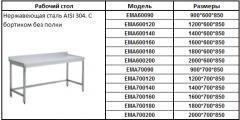 Рабочий стол нержавеющая сталь AISI 304 с
