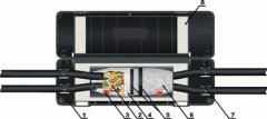 Connecting and razvetvitelny OSL couplings