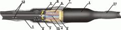 CCK, BCCK compression couplings