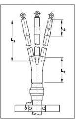 Концевые муфты на напряжение до 35 кВ