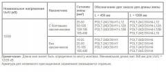 End POLT-24D/3XI-H4-L12A coupling