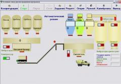 Control system Betonosmesitelnaoy BSU installation