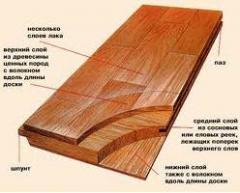 The board is parquet, the Board parquet wholesale