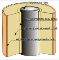 Трубы в пенополимерминеральной изоляции