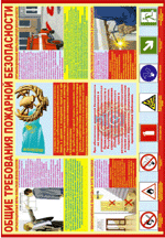 General requirements of fire safety of 2013.