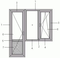 Balcony blocks