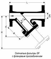 Сетчатые фильты серии GSF