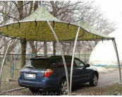 Canopies are automobile figurative