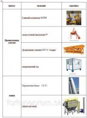 Завод асфальто-бетонный мобильный QCQ-80