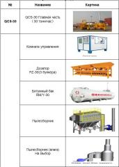 Mobil asfalt-beton tesisi QCM
