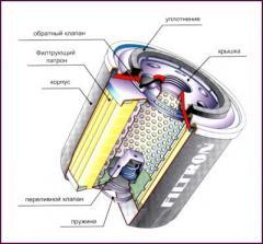 Oil filters, automobile oil filters