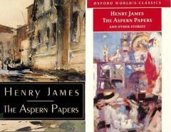 Книга Aspern Papers