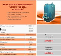 Copper coal automatic Unilux 200-220m ²