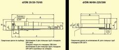 Adapter PE-VP / USTR d110/100 steel