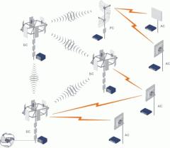 Система беспроводной широкополосной связи
