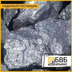 Fti's ferrotitanium
