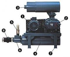 Ременные воздуходувки с компрессорными узлами типа