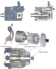 Pump radial and piston