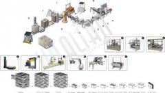 Automatic transfer lines for packaging in